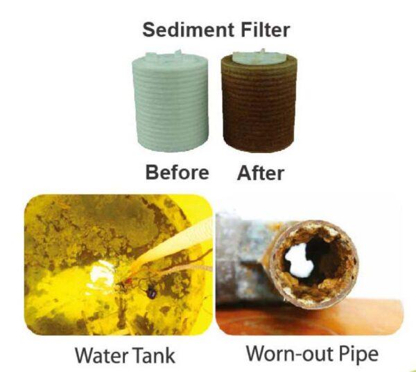 Filter za izvlečno kuhinjsko pipo