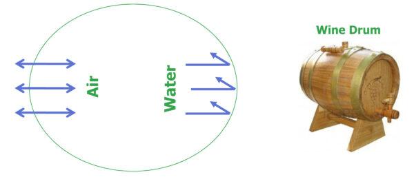 Vrečka za shranjevanje 10x Fresh Bag mikroprezračevanje 1